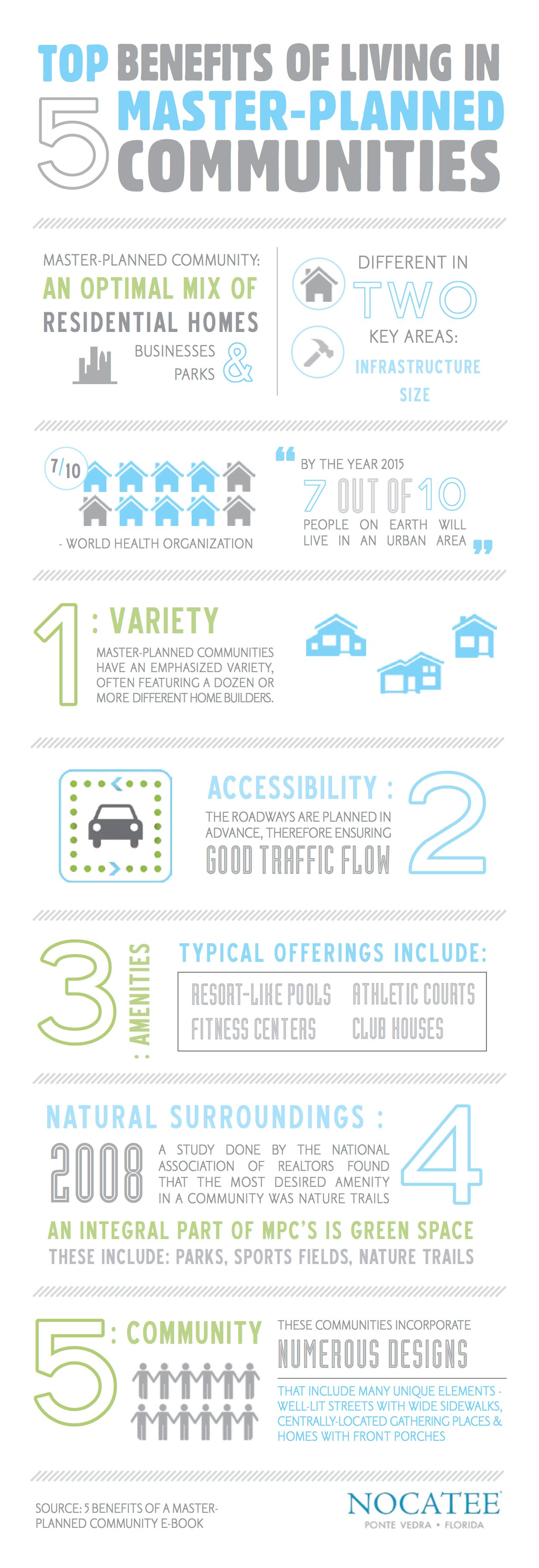 top five benefits of living in a master-planned community