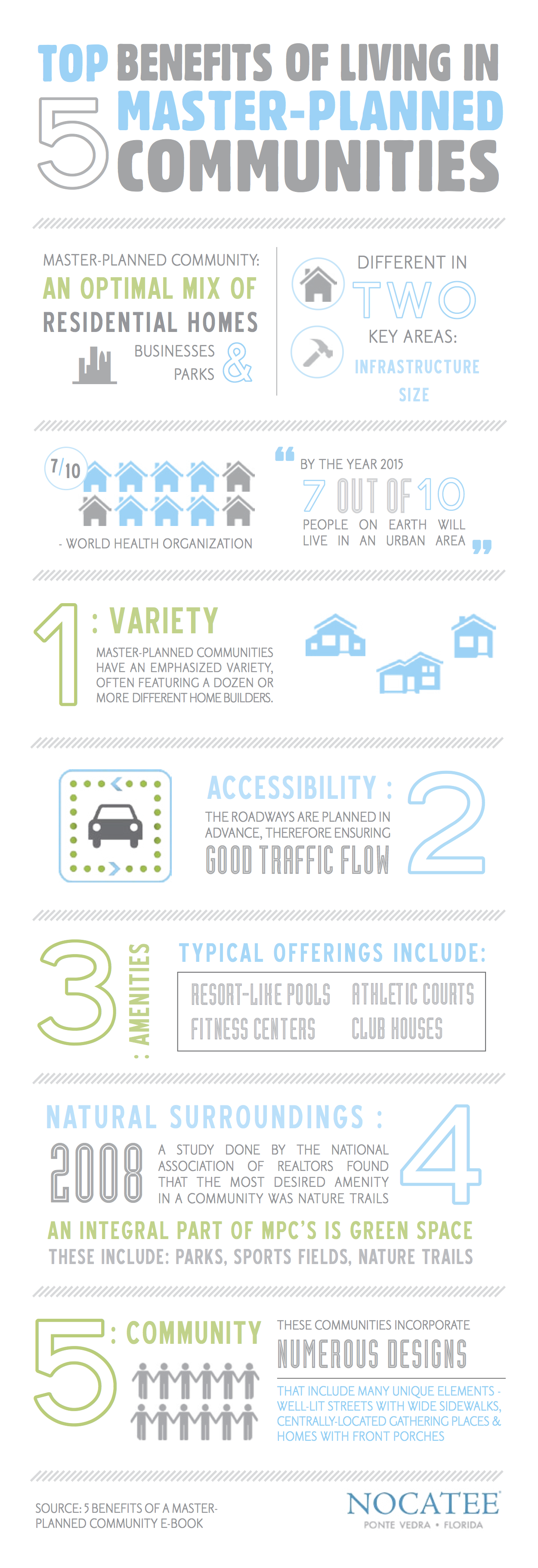 Nocatee's Top 5 Benefits of Living in a MPC